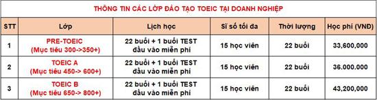 tt-lop-doanh-nghiep-27-12-2